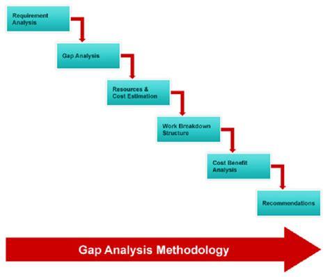Resume Employment Gaps - 5 Ways to Fix Them
